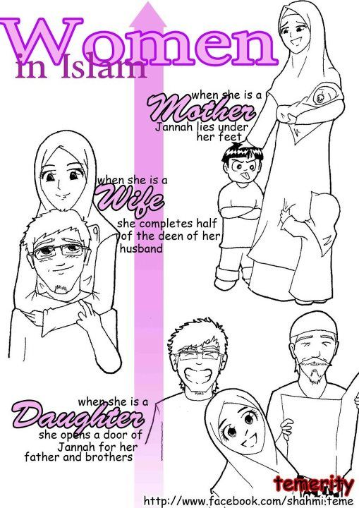 The Important Status Of Women In Islam American Muslim Converts