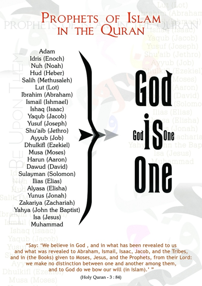 prophets-of-islam-in-the-quran1